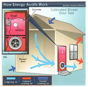 Lewis Insulation Energy Audit