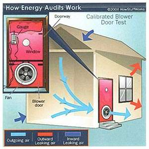 Blower Door Energy Audit